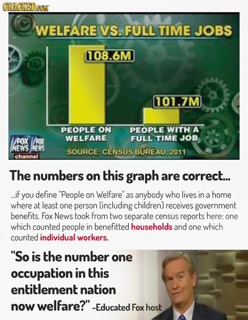 Statistics image 17