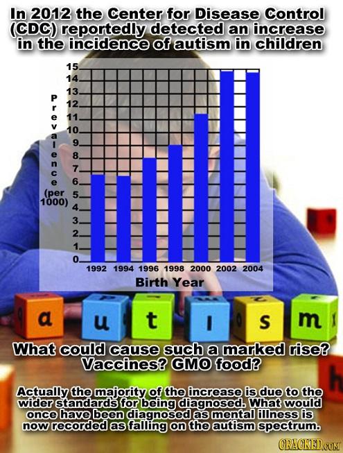 Statistics image 19