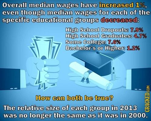 Statistics image 2