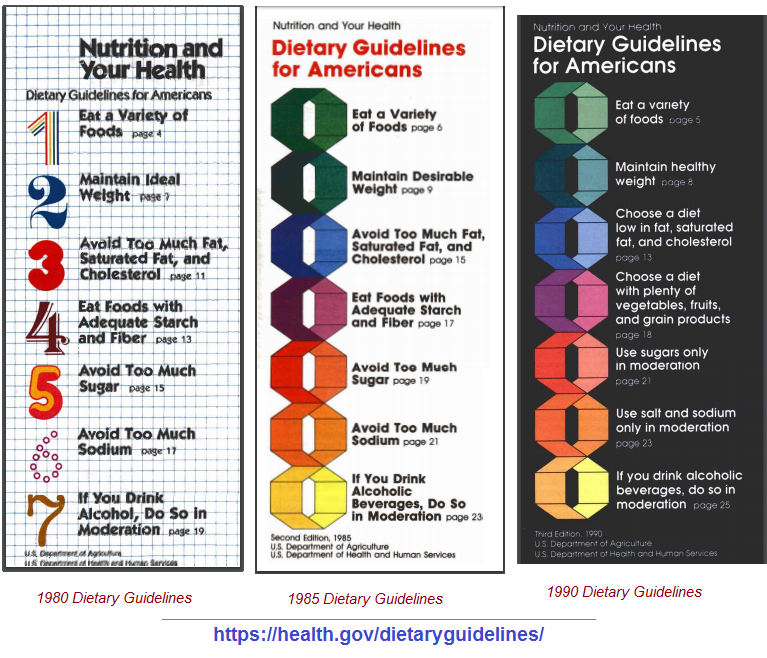 US dietary guidelines image 1