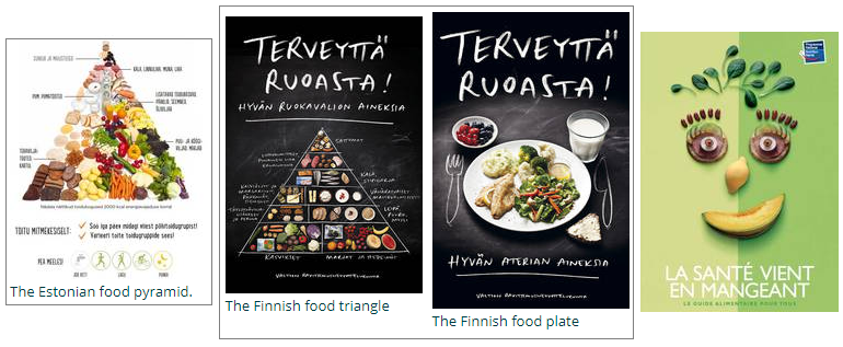 The Finnish use a two-image nutrition guide