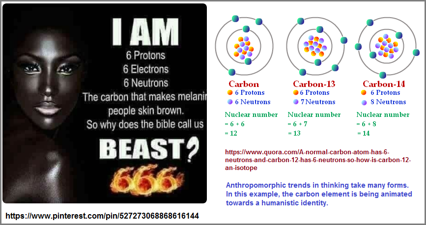 3 Identities of Carbon