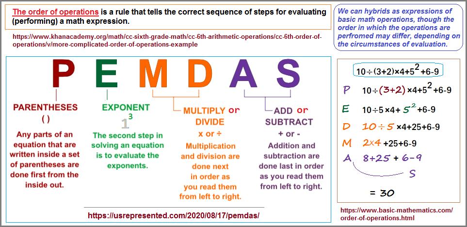 pemdas ordering of mathematical operations