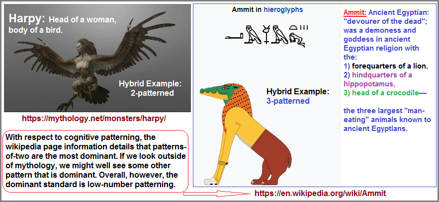 Examples of hybrid patterns