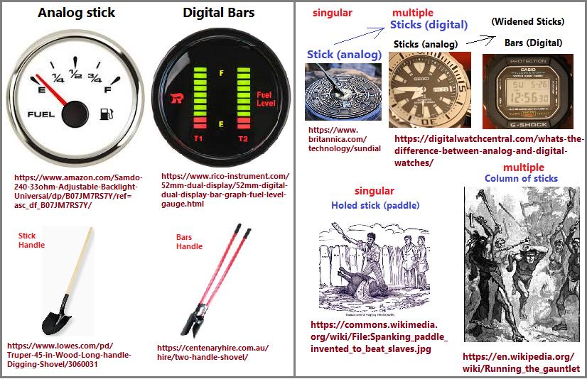 Analog stick and digital bars