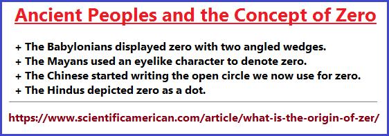 The zero in human usage