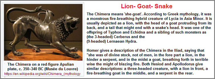 Another name for various hybrids is Chimera