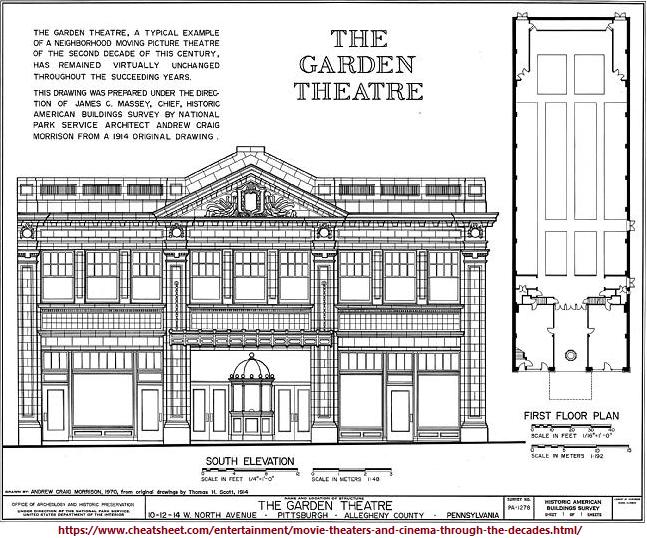 Garden theatre floorplan representing a modern Plato's cave