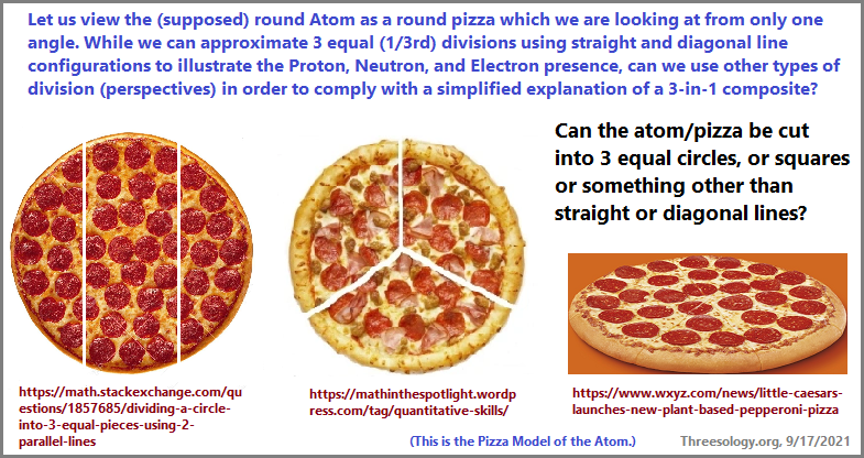 The pizza model of the atom