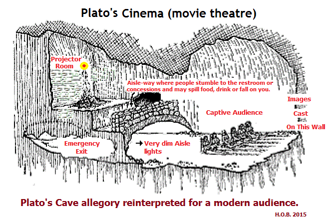 Heres my renditon of the Cave Allegory set in a theater setting