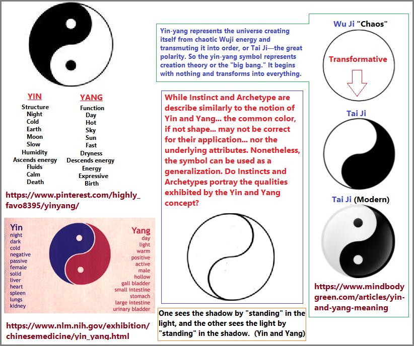 Yin, Yang, Instinct, Archetype