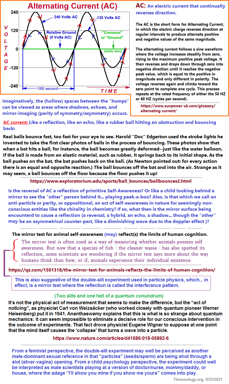 AC current and reversal observation