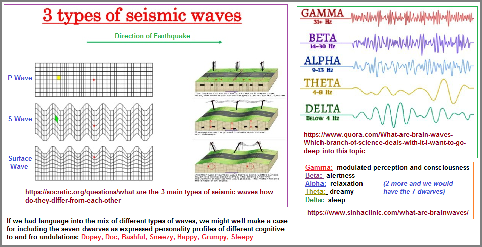 Examples of different wave patterns image 3 of 3