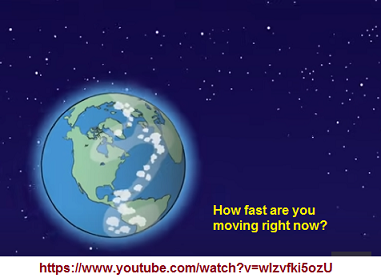 How fast are you moving on the Earth?