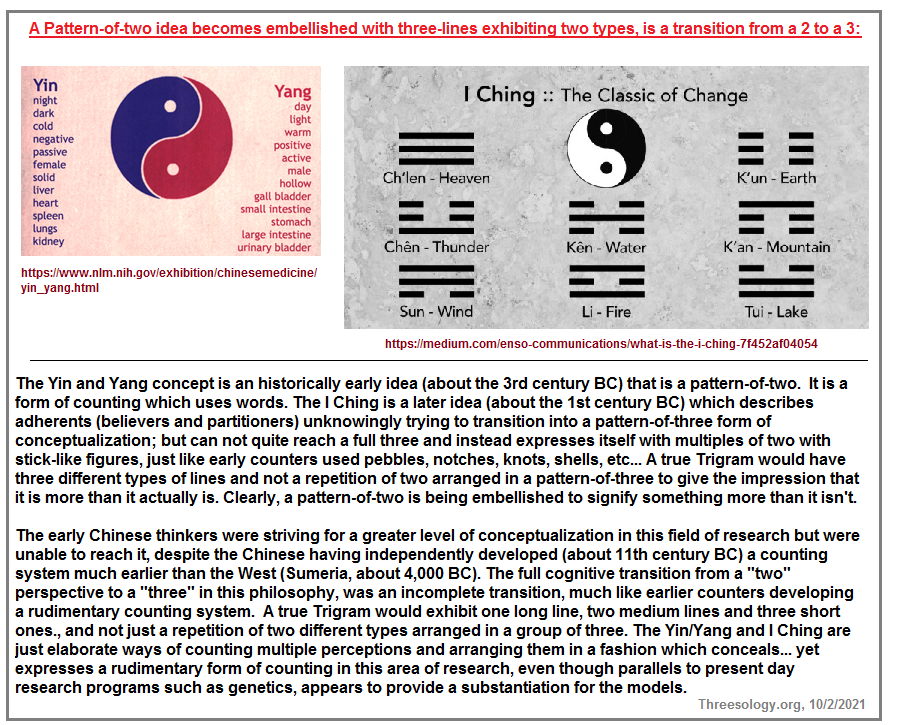 Transition from the Yin and Yang to the I Ching