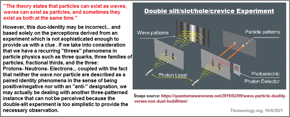 Is the double-slit experiment to simplistic for today's truth requirements?