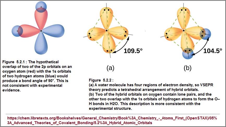 orbitals examples image 2