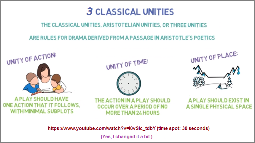 Three classical unities