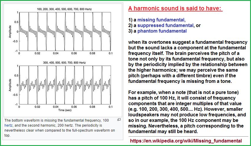 Harmonic sounds