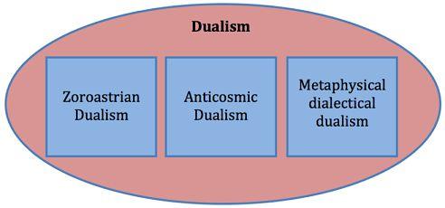 dualismtriad (15K)