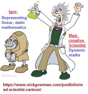Distinctinguishing Static and Dynamic mathematics