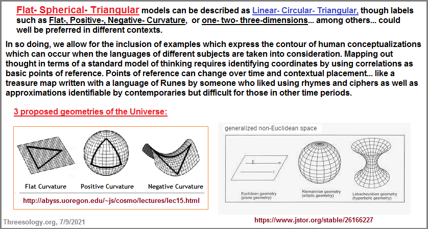 Three types of Universe geometries