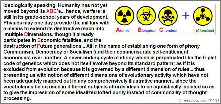 4 Symbols of warfare representing 3 ideas