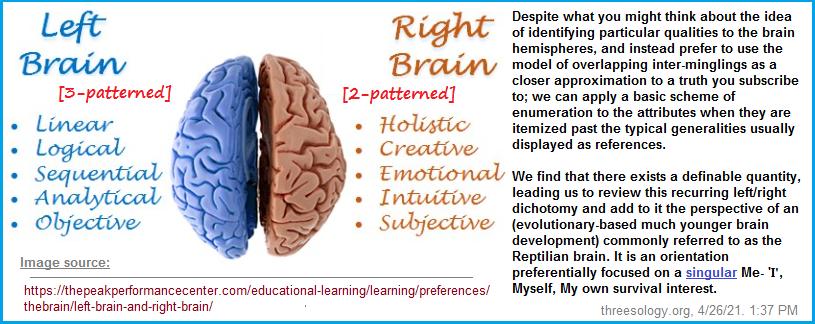 Left and Right brain hemisphere attributes