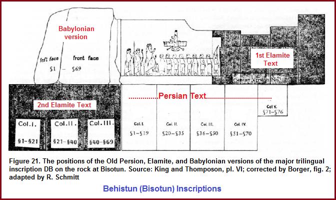 Behistun Inscriptions