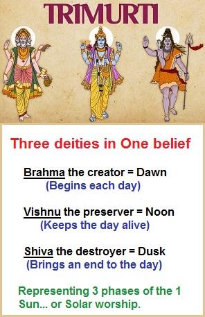 Three Trimurti deities in One belief