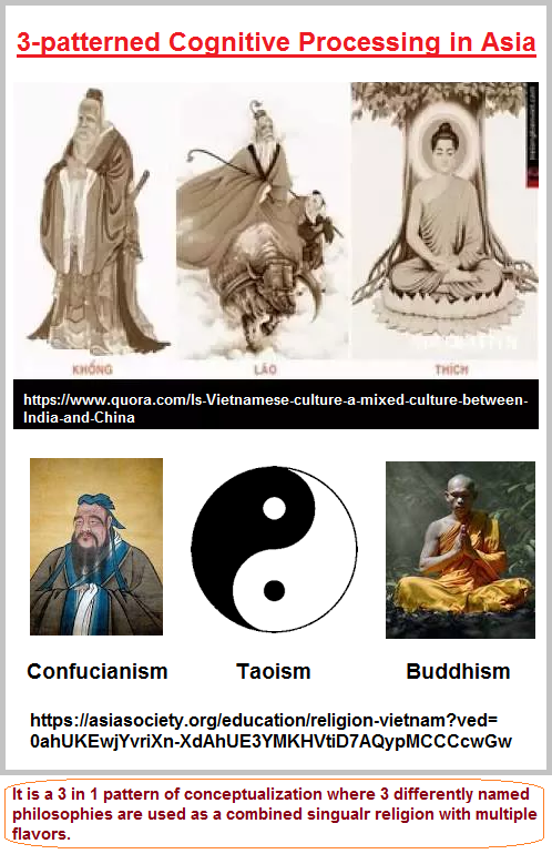 3 in 1 types of Trinitiies in Asia