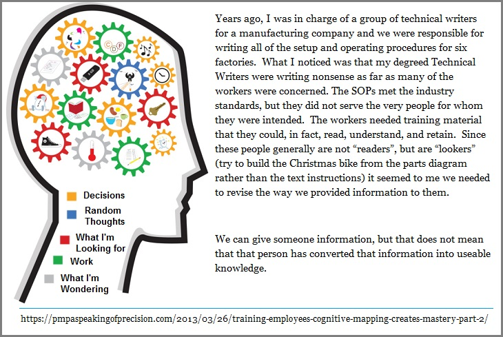 Cognitive mapping technique using a gear metaphor