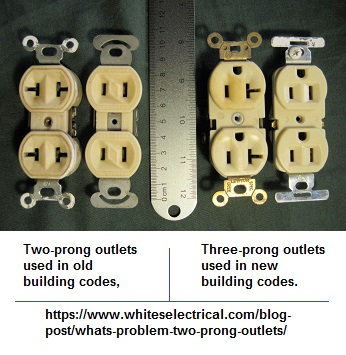 Building code changes from 2 to 3 prong outlets