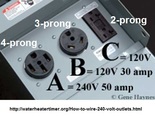 2, 3, and 4-prong outlets