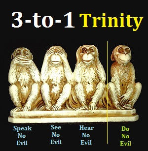 3 to 1 ratio Trinity