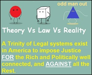 Trinity of American Injustice