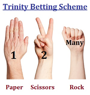 Paper, Scissors, Rock Trinity