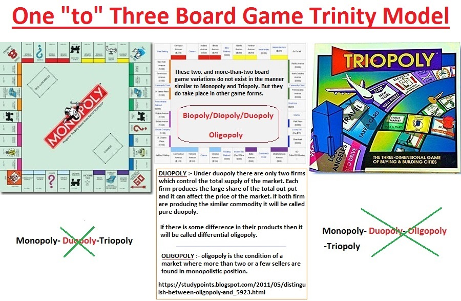 One to three board game Trinity model