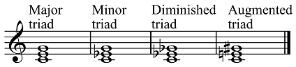 Four, 3 to 1, or two by two triads?