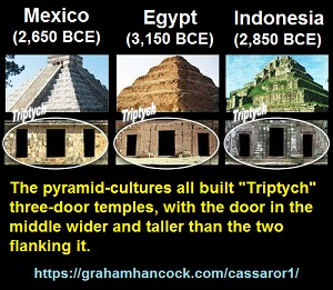 A Trinity of Pyramids