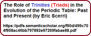 Periodic Table Trinities