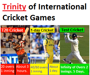 Tinity of international cricket games