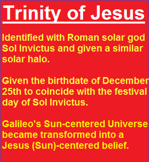The practiced Trinity of Jesus