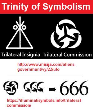 Trintiy of symbolism