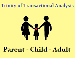 Trinity of Transactional analysis