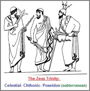 A Trinity of Zeus characterizations