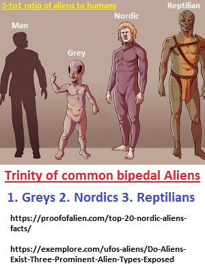 Trinity of common bipedal aliens