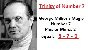Trinity of George Miller's Magic Number 7