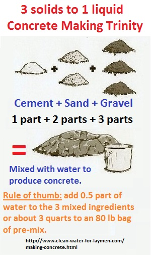 3 to 1 ratio to making concrete