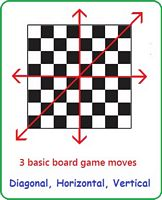 Three basic board game moves